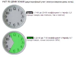 v-kakoe-vremya-dejstvuet-tarif-den-noch-na-elektroenergiyu1
