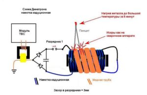 kak-mozhno-podklyuchit-xolodnoe-elektrichestvo