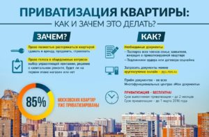 kak-pravilno-privatizirovat-kvartiru-po-dogovoru-socialnogo-najma (2)
