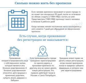 nuzhno-li-vypisyvatsya-pri-propiske-po-novomu-mestu-zhitelstva-po-zakonu (2)