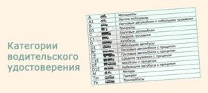 v-kakix-sluchayax-vydaetsya-kategoriya-voditelskix-prav-a1-v-rossii1